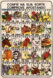 cartela de aposta Jogo do Bicho